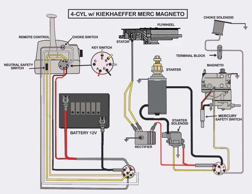 wiring diagram mercury outboard kill switch diagram hd