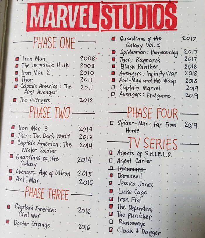 My MCU tracker in my bullet journal #moviestowatch