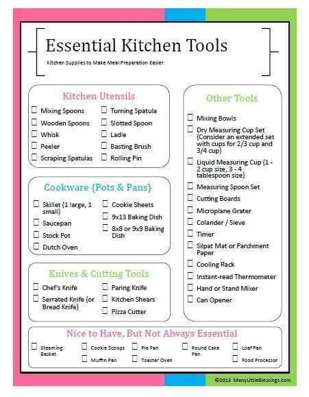 Kitchen Tools for Easier Meal Preparation {Printable Checklist} essential kitchen tools checklist :: kitchen supplies to make meal preparation easier (with free printable)Sibley-Monroe checklist 17  The Sibley-Monroe checklist was a landmark document in the study of birds. It drew on extensive DNA-DNA hybridisation studies to reassess the relationships between modern b...