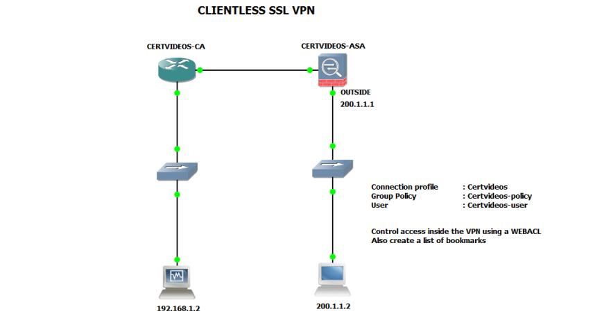 9d4bec0f7aef11f0df1d5fd49d4781cc - How To Connect Cisco Vpn In Windows 10