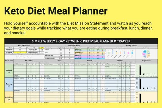 Simple Keto Ketogenic Weekly Diet Meal Planner Tracker Basic 5 Free Bonus Items Instant Downloads Recipes Daily Menu And More Diet Meal Planner Free Meal Planner Diet Recipes