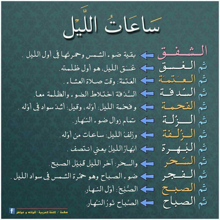 ساعات الليل Islamic Phrases Learning Arabic Islam Facts