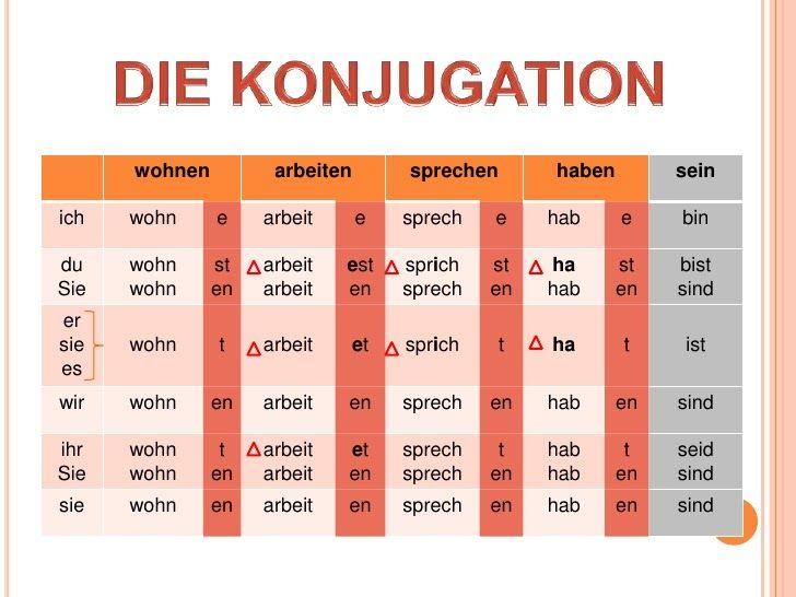 Ver Deutsch