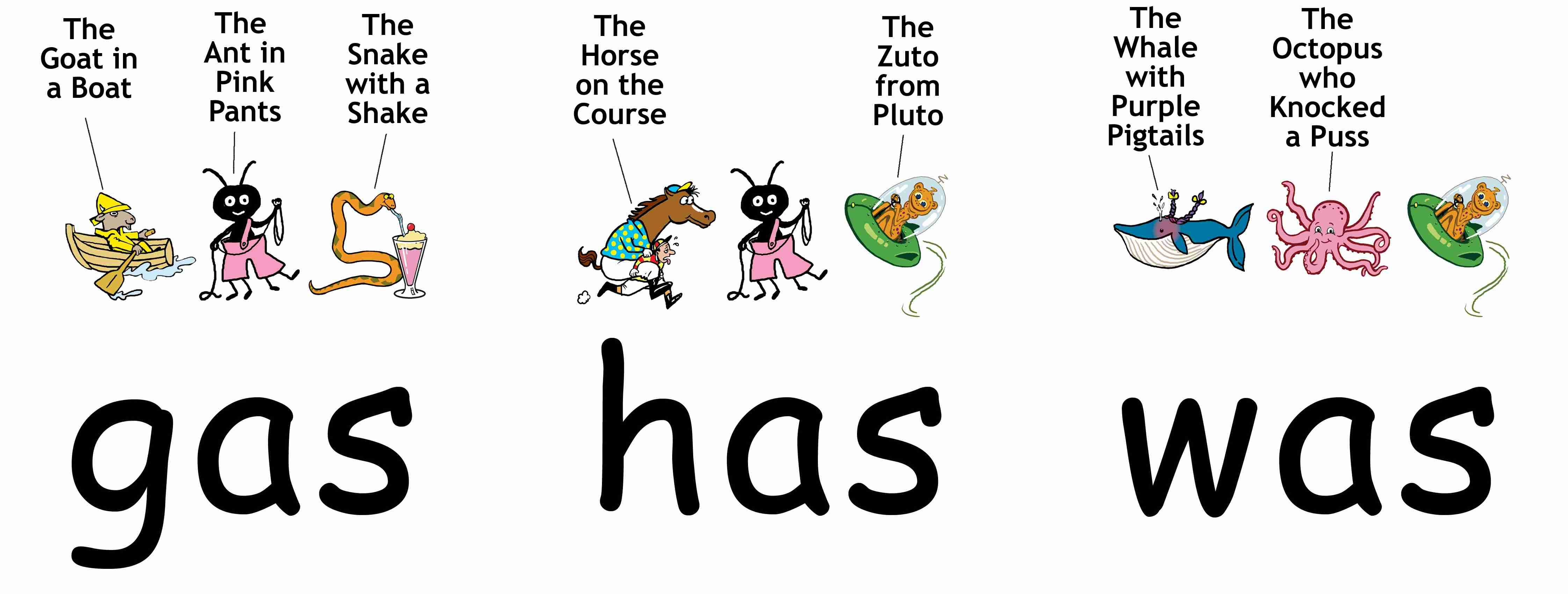 What Is Visual Phonics