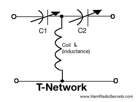 High-pass T-network ham radio (amateur radio) HF antenna