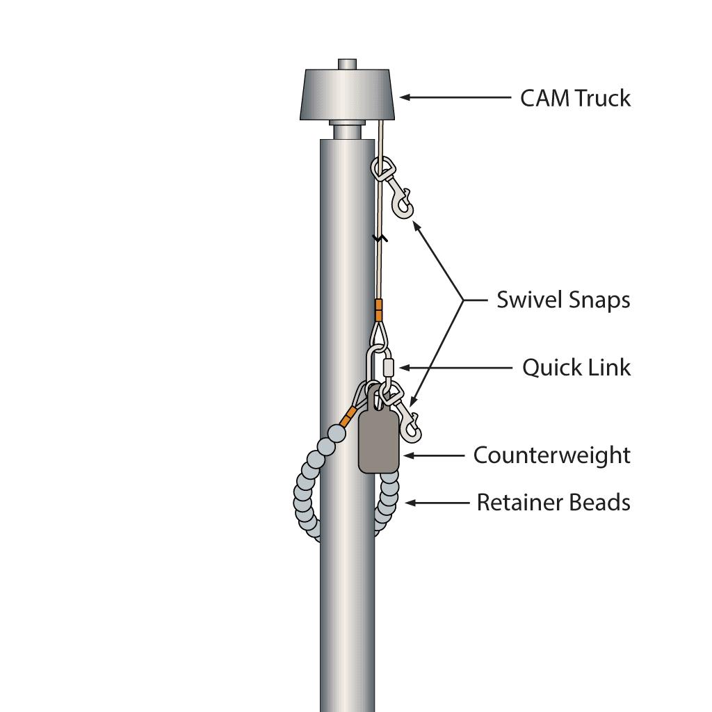 Vanguard Series Internal Halyard Flagpole 20 Bronze Ecv20 In 2020 Fahnenmasten Fahnen