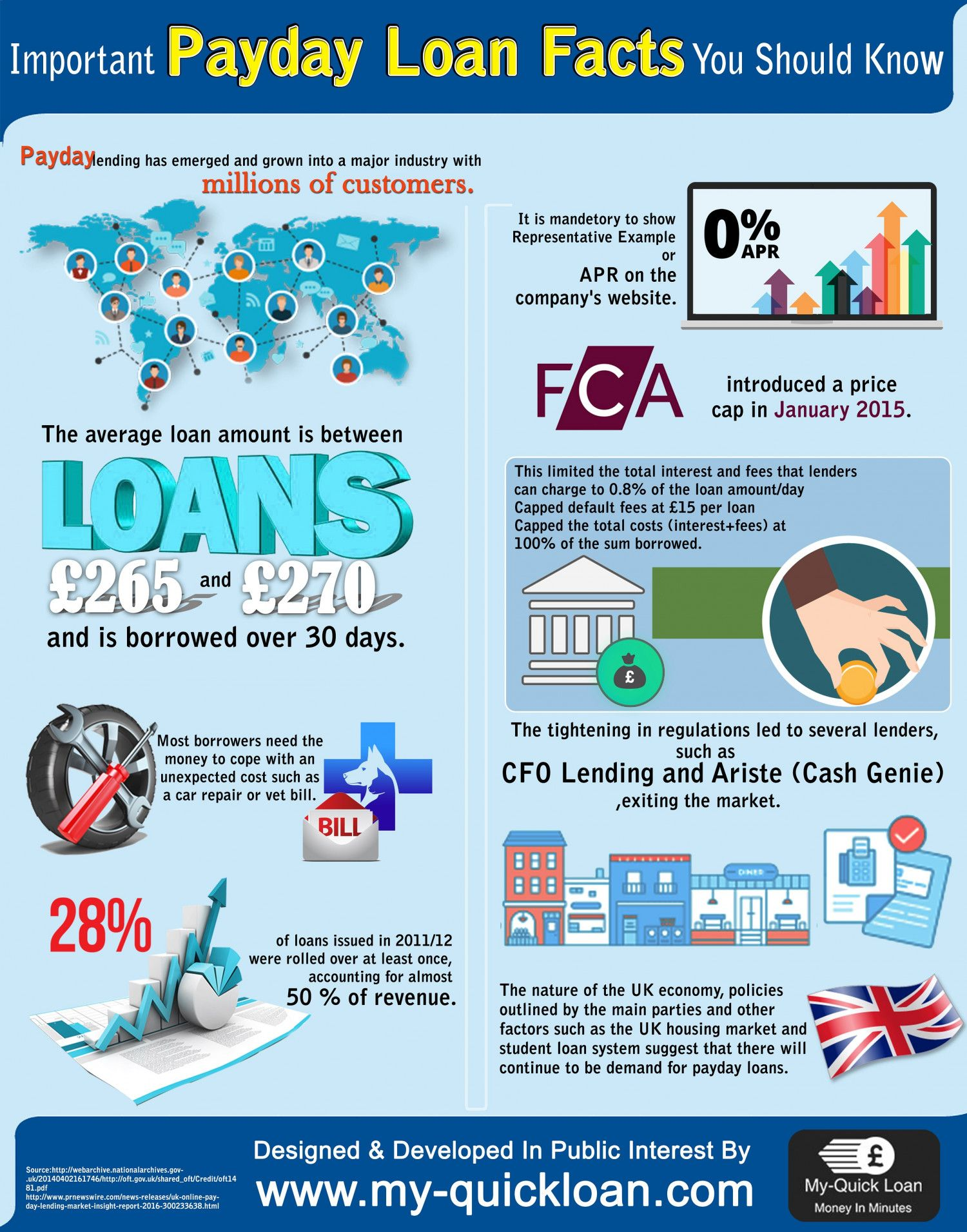 Payday loans you can pay monthly photo 2
