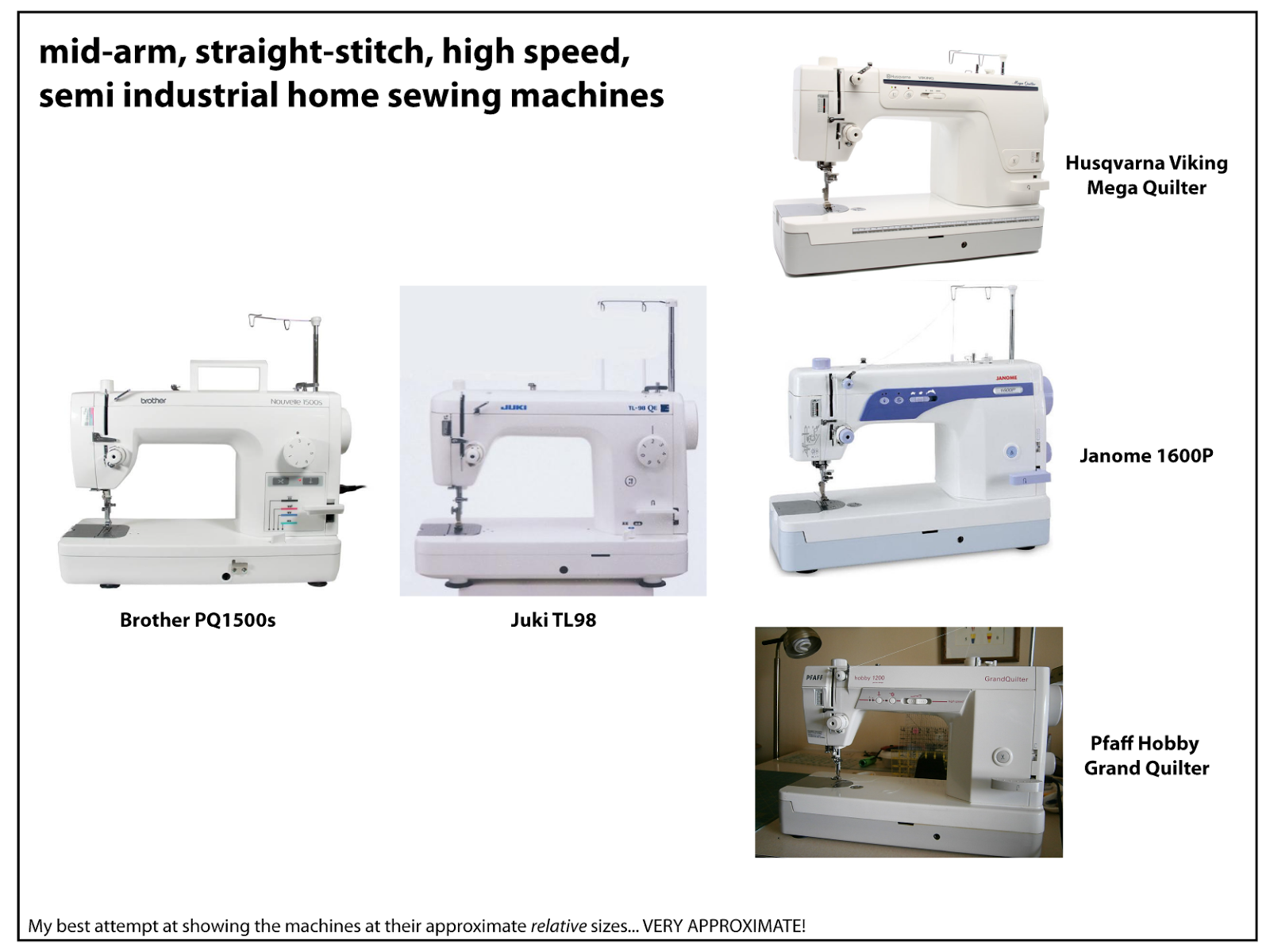 Brother Nouvelle 1500s – A BadAss Machine Review | BadAss Quilters ... : quilting sewing machine recommendation - Adamdwight.com