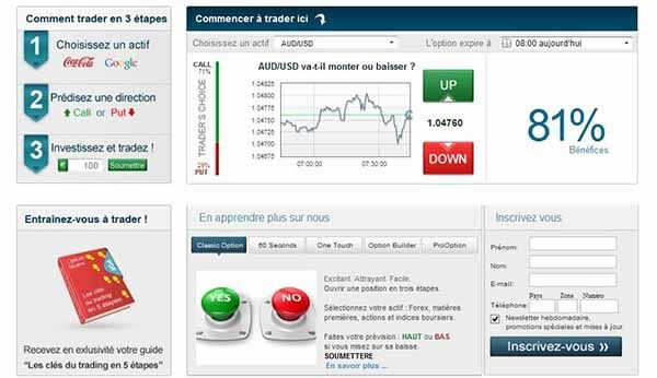 Demo games on binary options brokers