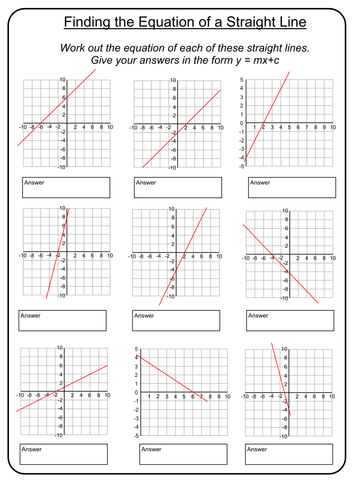 Equations of Straight Lines   Equations, School study tips ...