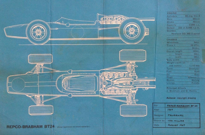 December 2017 Primotipo Formule 1