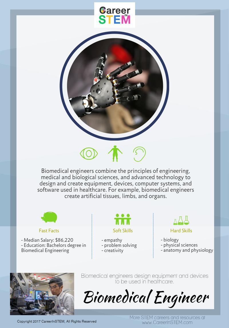 Biomedical Engineer, Biomedical Engineering career, Biomedical ...