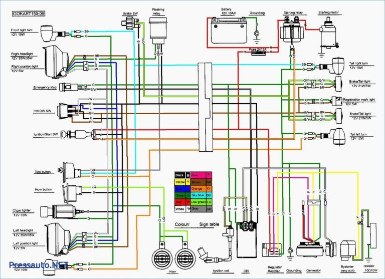110cc Chinese Atv Wiring Diagram Unique Nice 6 Pin Cdi ...