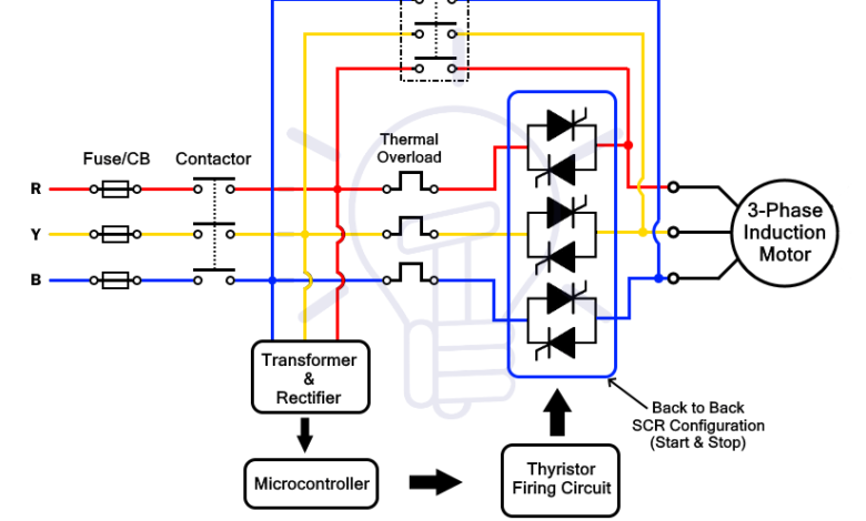 What Is Soft Starter Its Working Diagram And Applications Electricity Multimeter Circuit Diagram