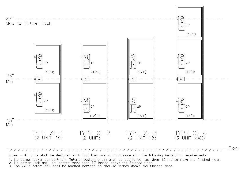Steel Door Details Sdi 111 Steel Door Recommendations