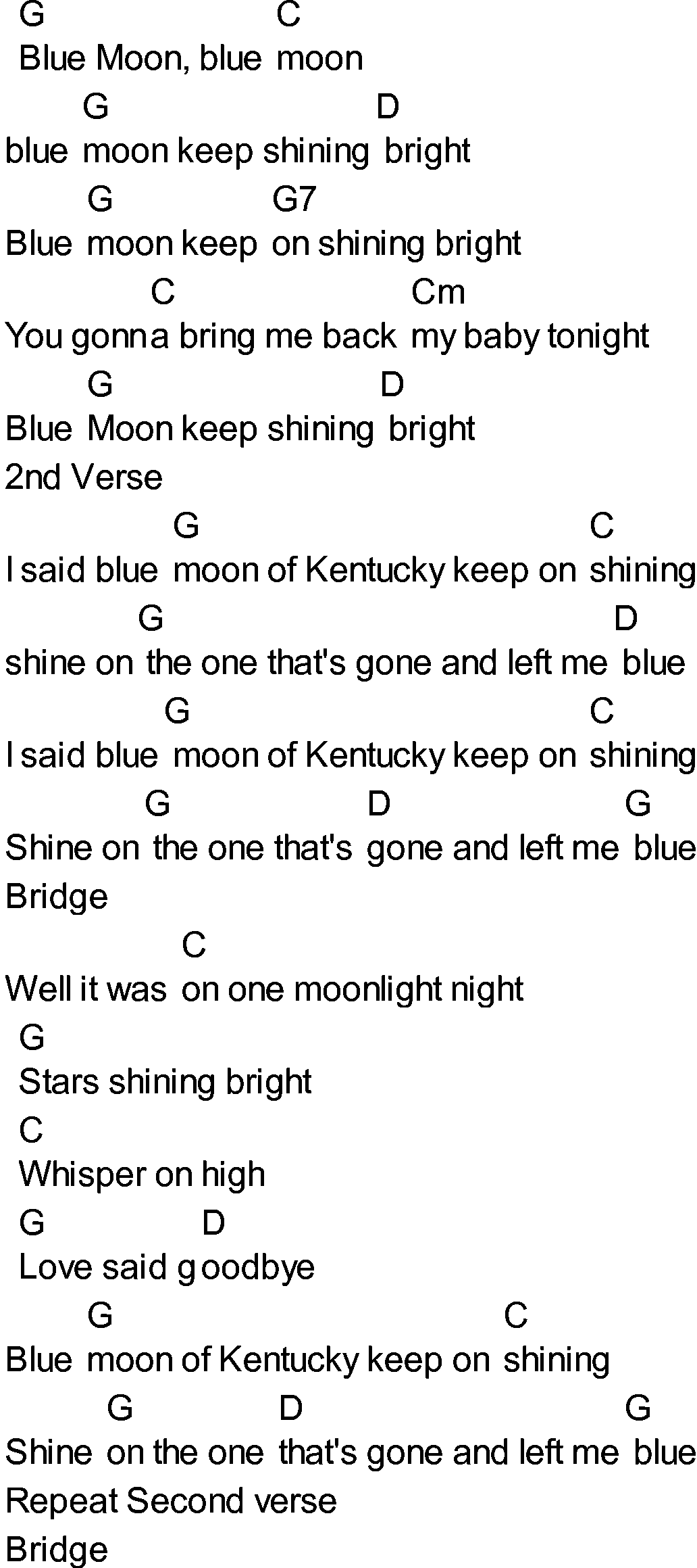Bluegrass Songs With Chords Blue Moon Of Kentucky Ukulele Love