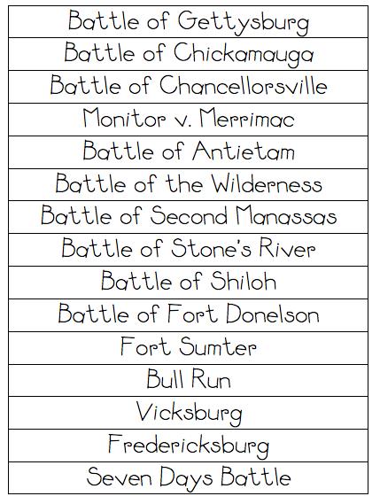 Kentucky American Civil War Map of Battles
