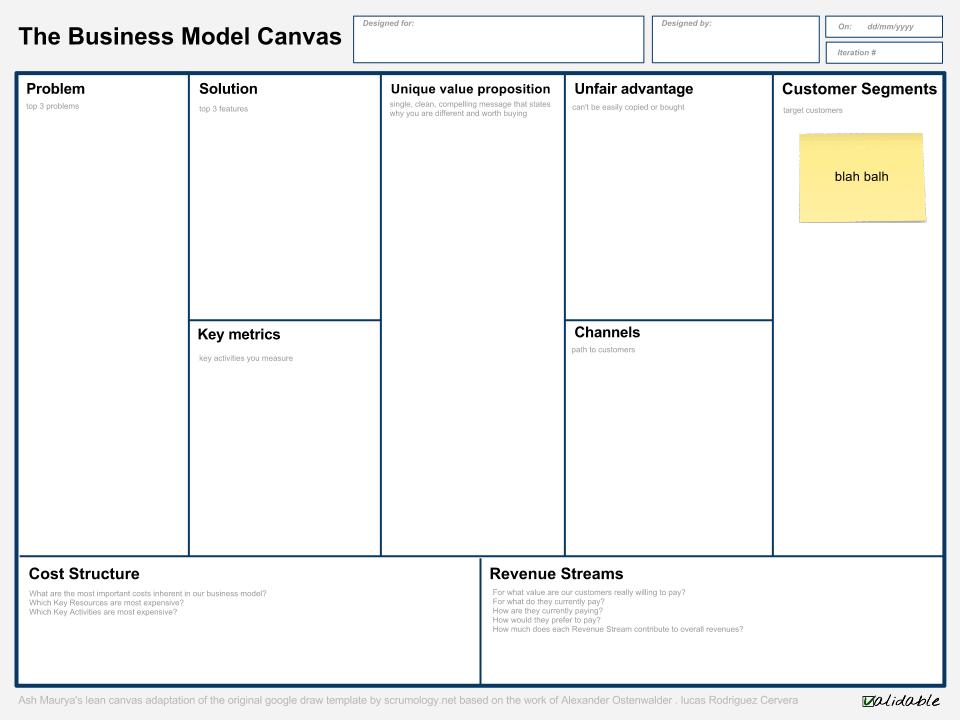 Business Model Canvas blank image Desain produk, Desain