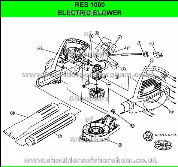 Bg 86 Parts Manual - Data SET •