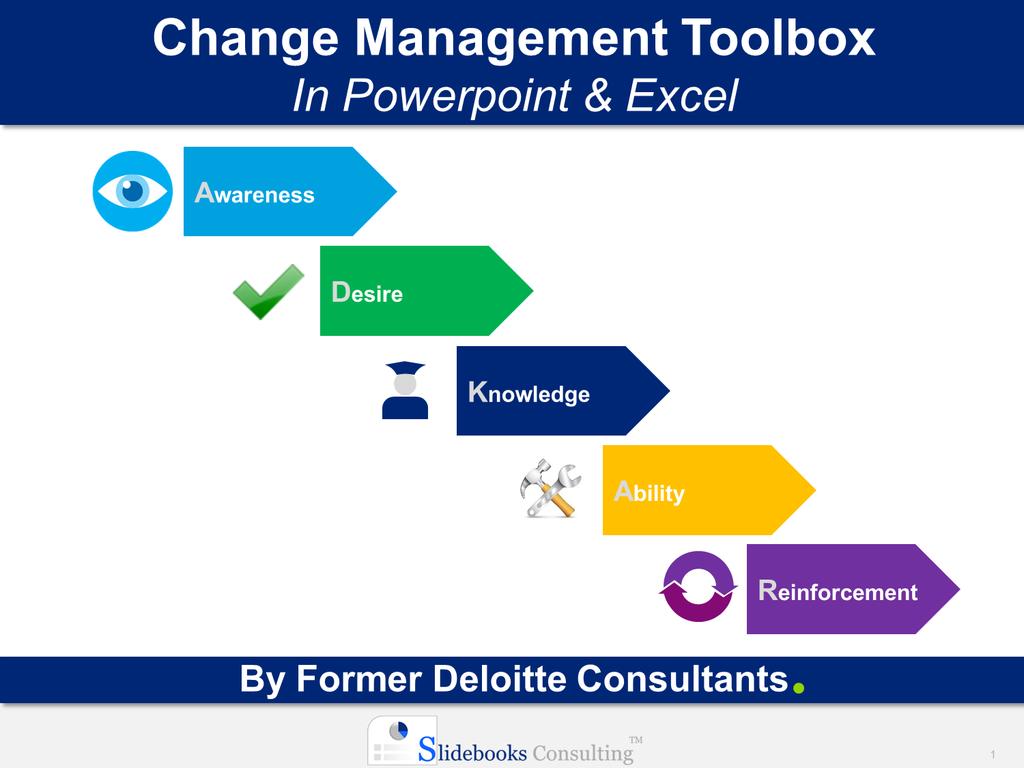 Change Management Toolkit Strategies, Frameworks