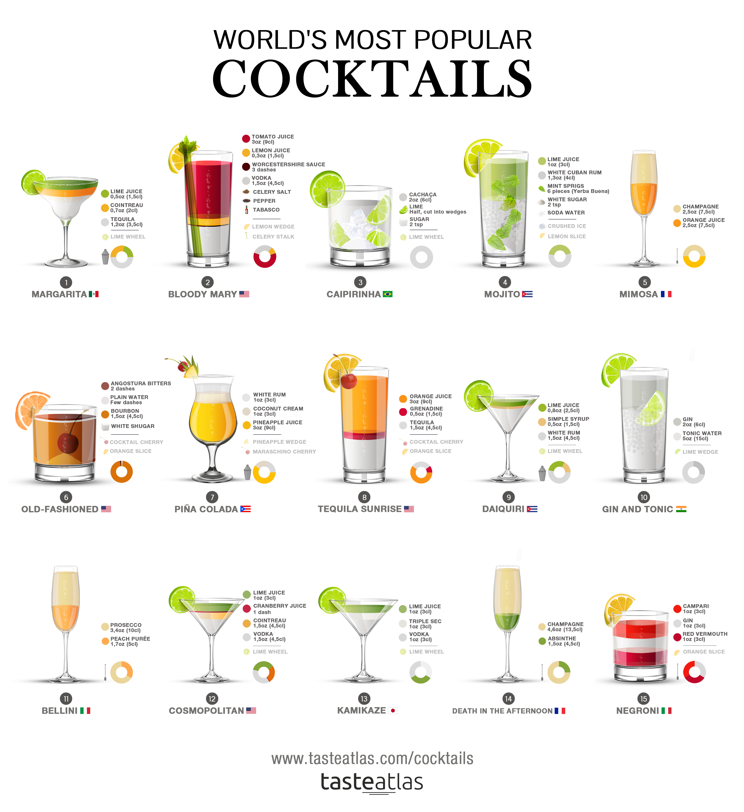 World S Cocktail Map With Infographic Recipes Popular Cocktails Most Popular Cocktails Cocktail Drinks Recipes