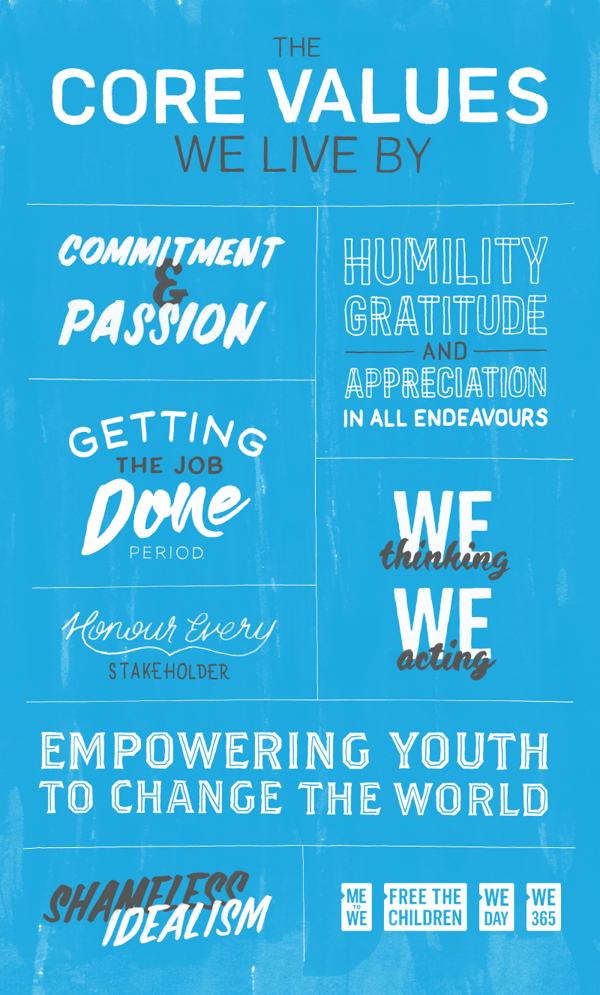 free the children core values poster by evan macdonald