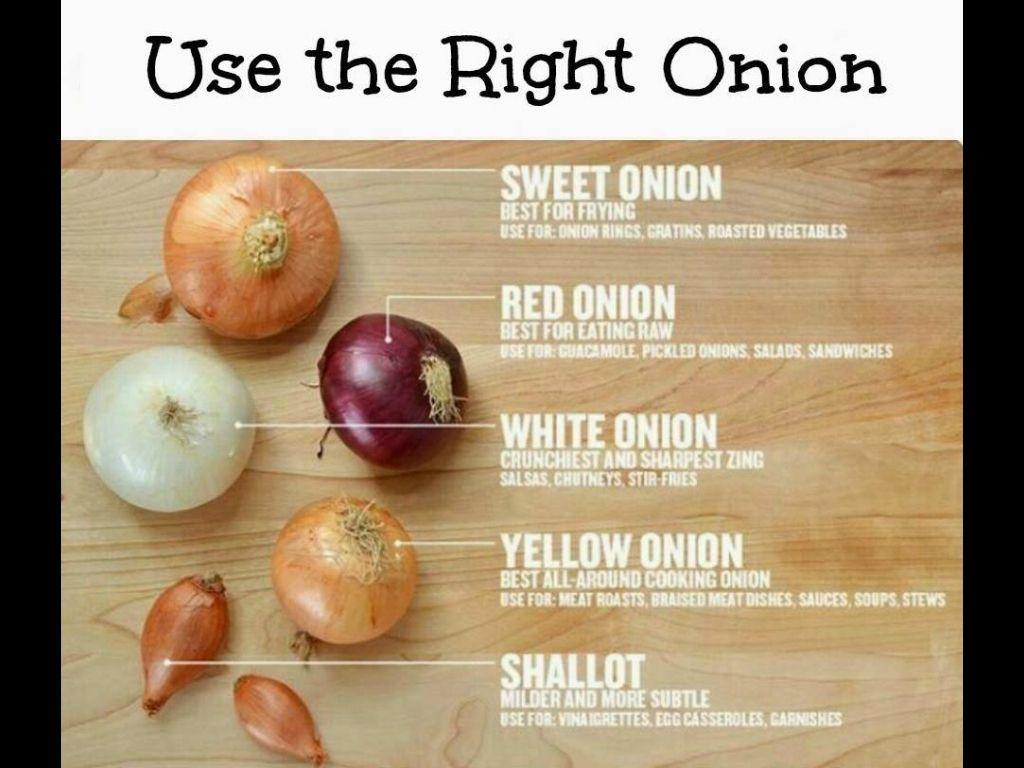 Green onions, always good