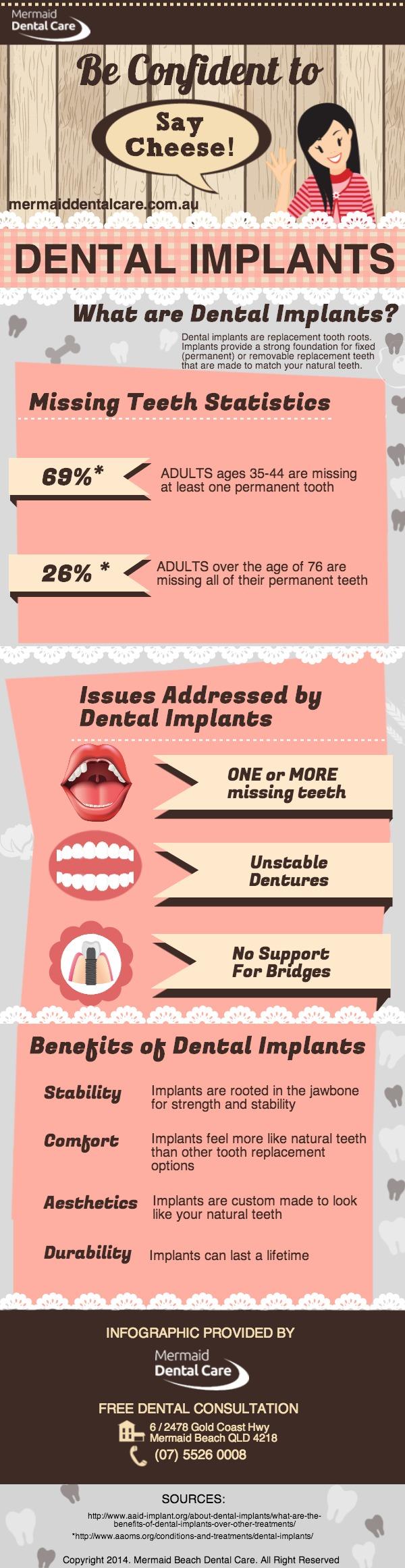 Permanent Gold Teeth Implants : permanent, teeth, implants, Dentist, Coast, Camera, Ready, Smile, Dental, Implants, Implants,, Implant, Dentist,