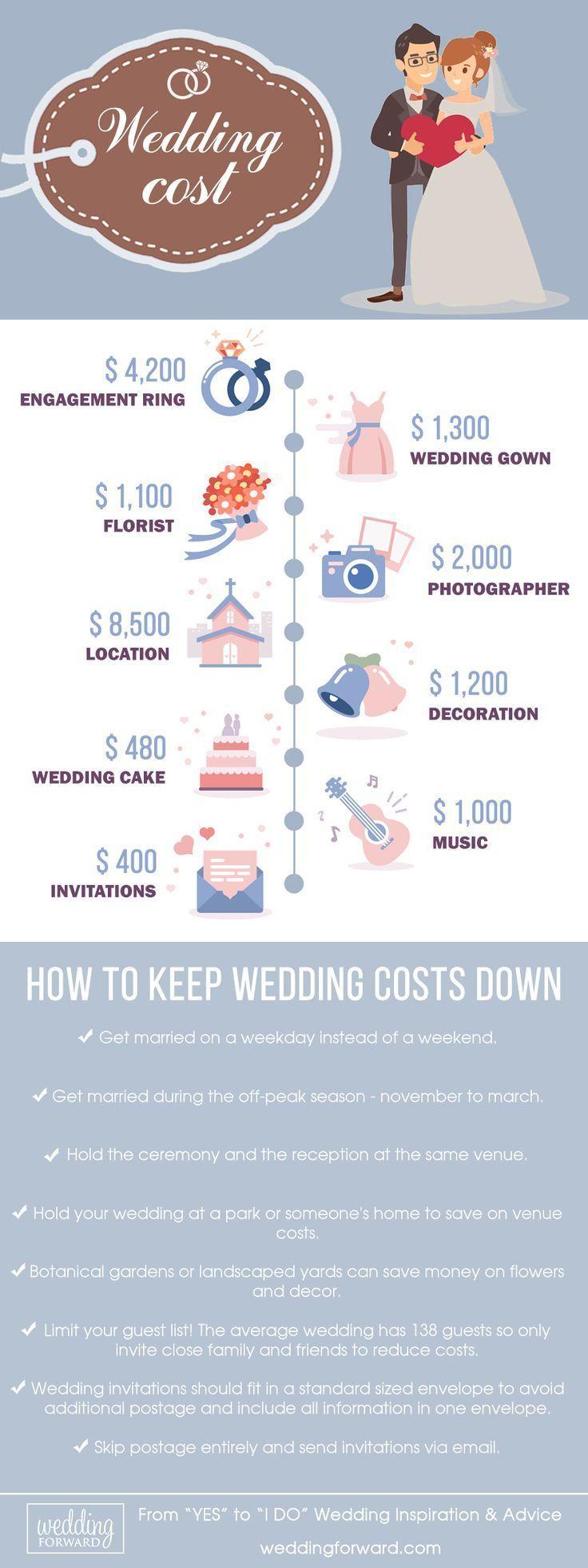 Hidden Wedding Costs That Can Break Your Budget Wedding