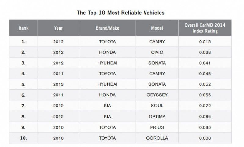 15 Things Nobody Told You About Luxury Car Brands Ranking 15