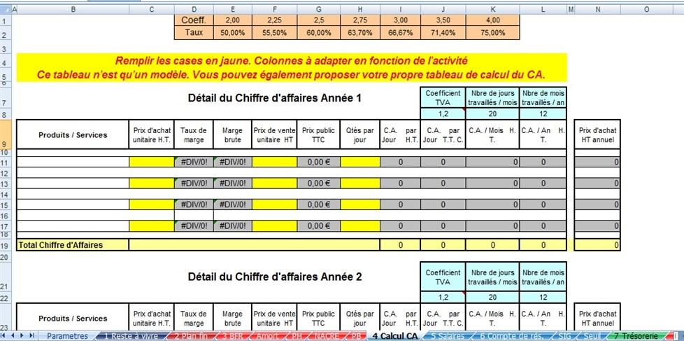 Xls Modele De Tableau De Bord Comptable Sur Excel A Telecharger Modele De Tableau Modeles De Gestion De Projet Tableau De Bord