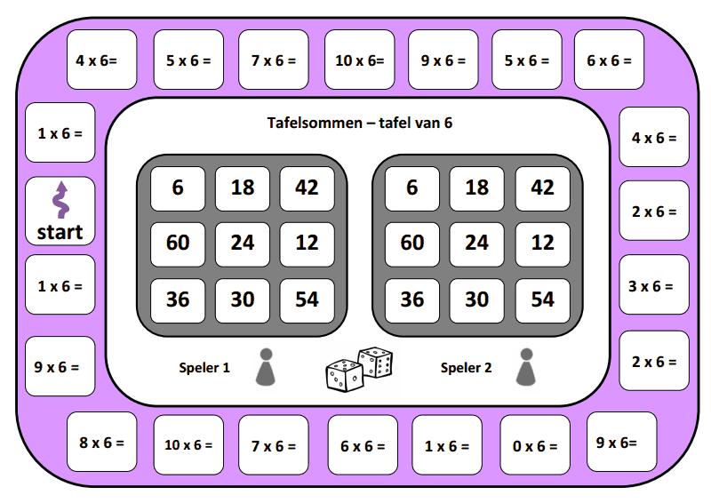 Spelbord Tafel Van 6 Pdf Google Drive Juegos De Matemáticas Estrategias De Matemáticas Juegos Matematicas Primaria