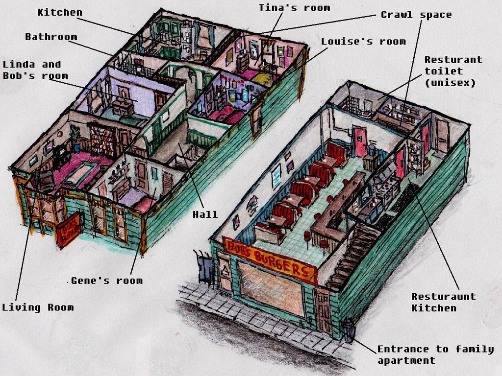 Image result for bob 39 s burgers restaurant layout etc for Bob house plans