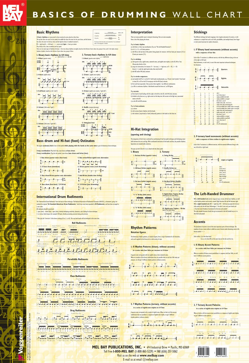 basics of drumming wall chart music theory song structures in 2019 partition musique. Black Bedroom Furniture Sets. Home Design Ideas