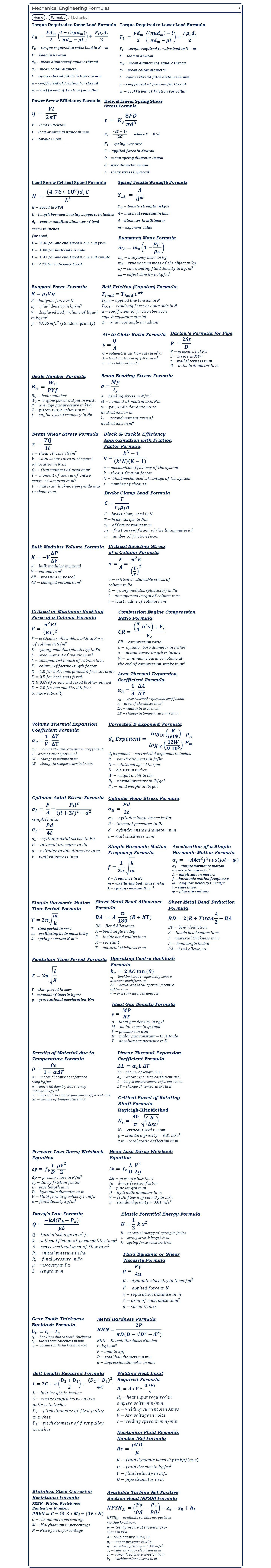 All Mechanical Engineering Formulas Mechanical Engineering Engineering Mechanic