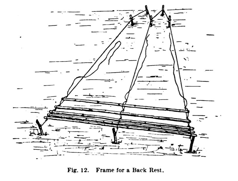Traditional tipi back rest frame pattern
