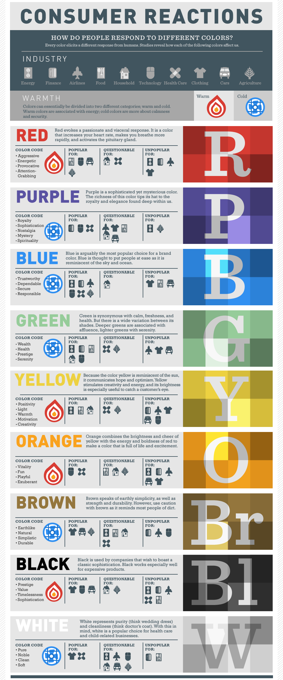 How To Create An Awesome Logo For Your Brand Create own