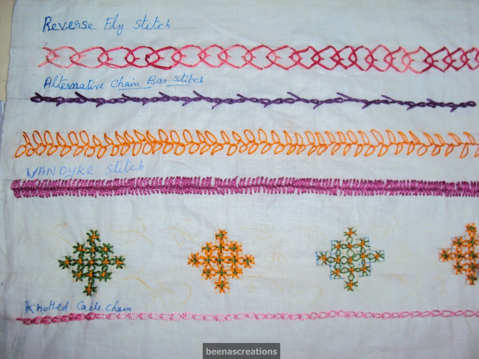 Types Of Embroidery Stitches Types Of Hand Embroidery Stitches