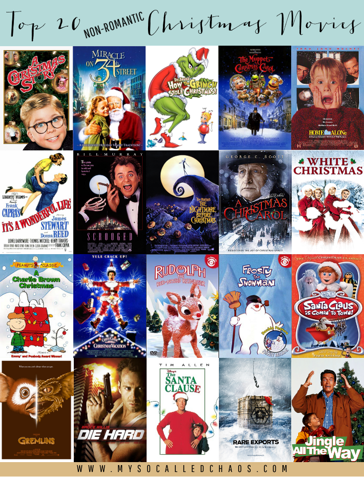 How To Cope With Being Single During The Holidays Romantic Christmas Romantic Christmas Movies Christmas Fun