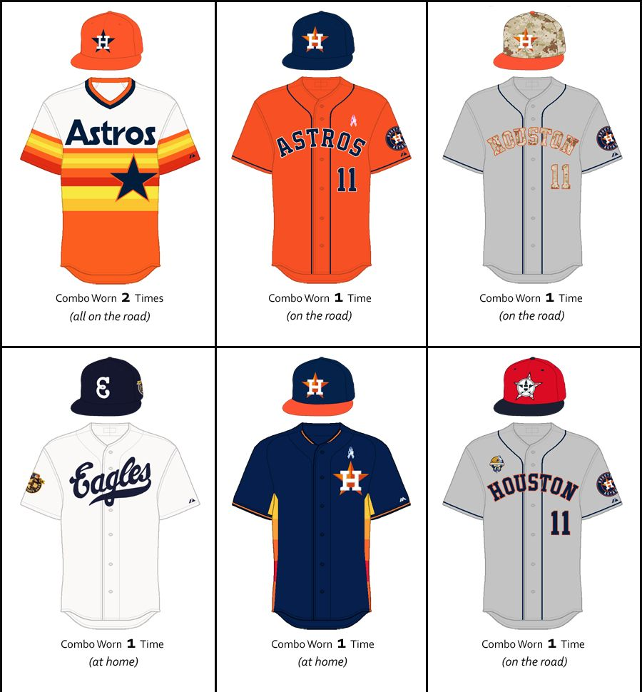 Houston Astros Houston Astros Astros De Houston