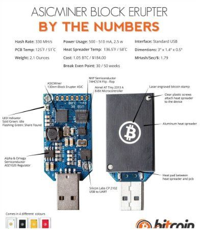 ASICMINER Block Erupter USB - quick setup :) - nevetadokabornak.hu blogbejegyzés