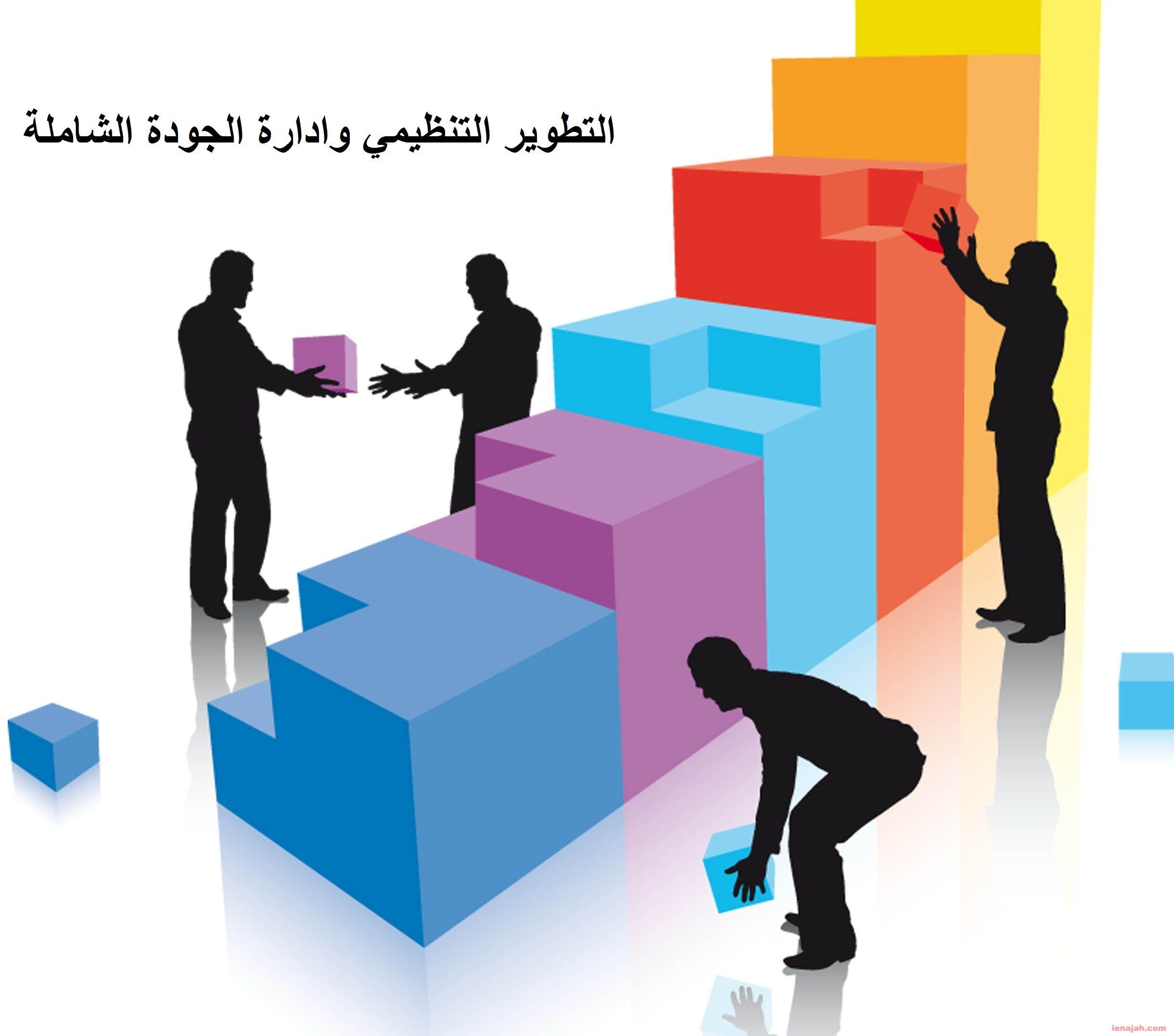 التطوير التنظيمي و إدارة الجودة الشاملة منتديات الهندسة