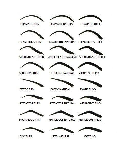 Photo of Eyebrow Stencils