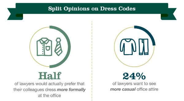 Infographic Friday The Enduring Legal Dress Code Debate Dress Codes Infographic Coding