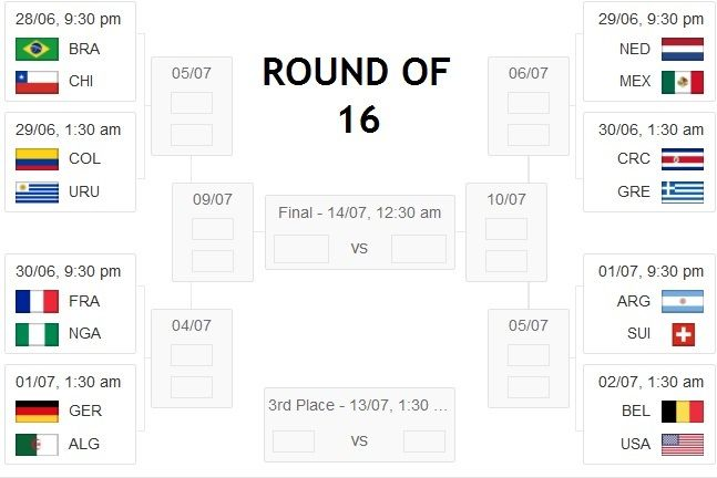 To The Next Round Of The Fifa World Cup Fifa World Cup Fifa World Cup 2014