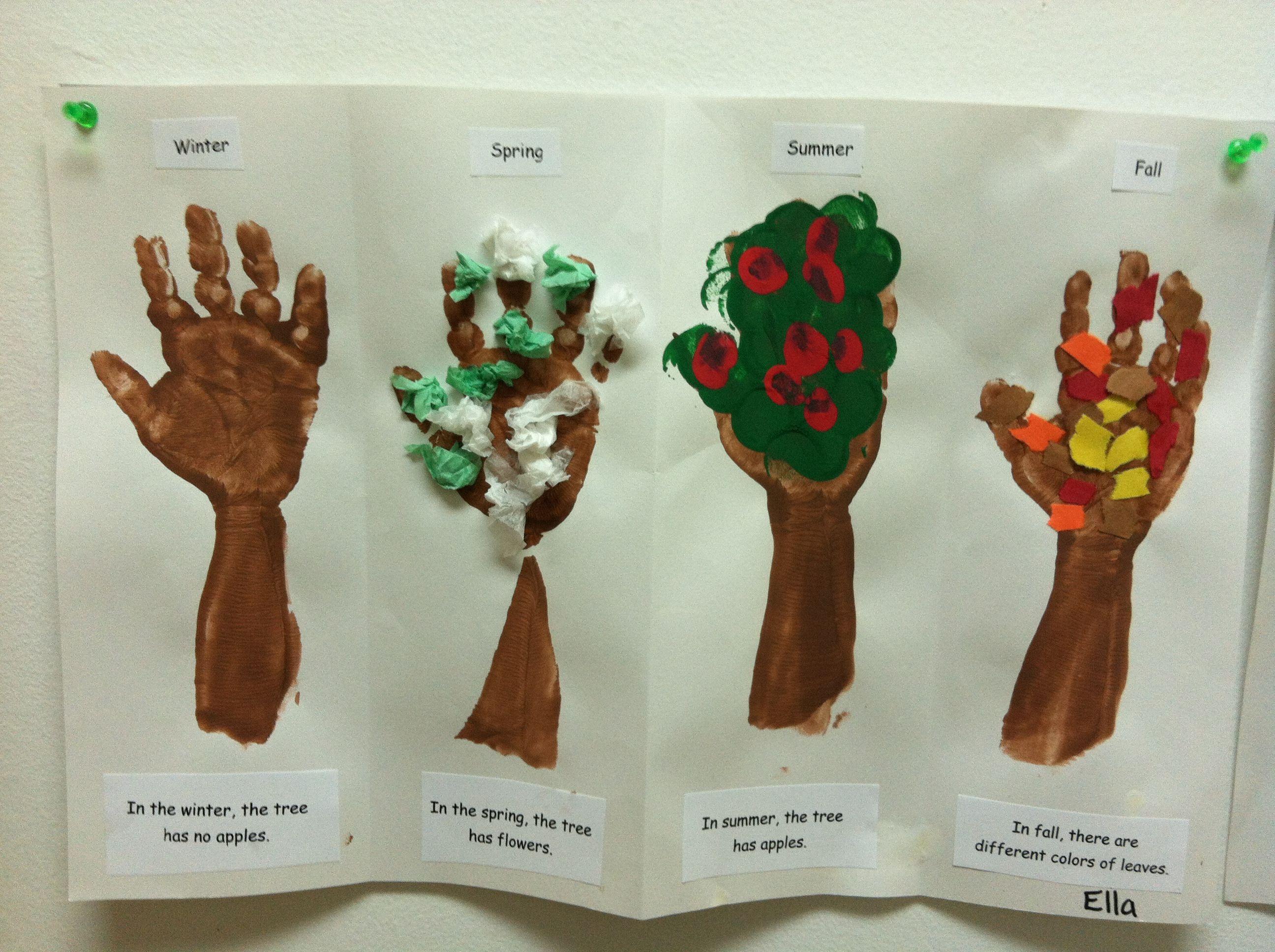 Season S Of A Apple Tree Preschool Art Project September