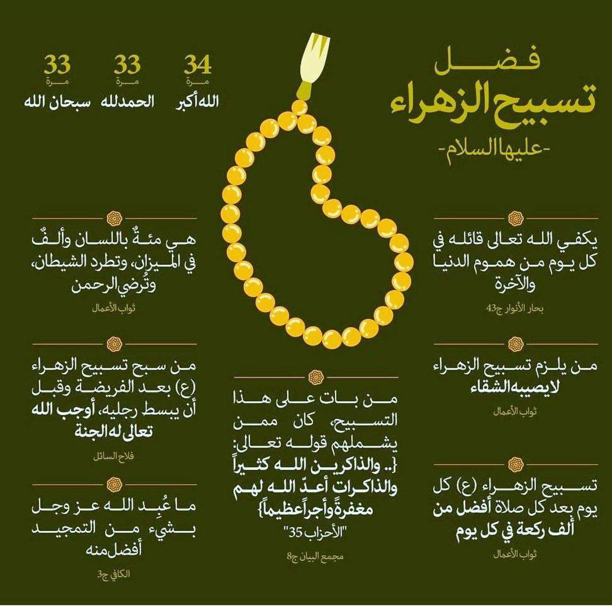 فضل تسبيح الزهراء عليها السلام Art Wallpaper Iphone Peace Of Mind Inspirational Quotes