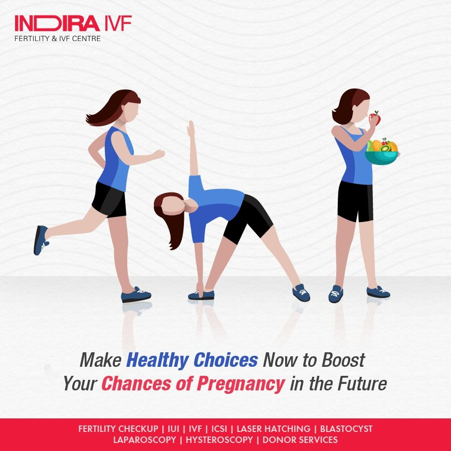 Pin On Best Ivf Center In India