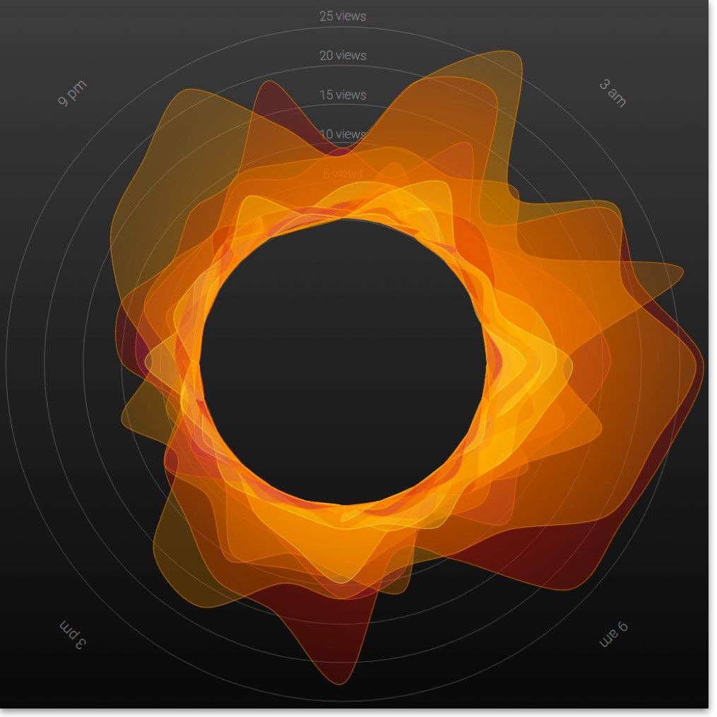 Corona Data visualization design, Data visualization