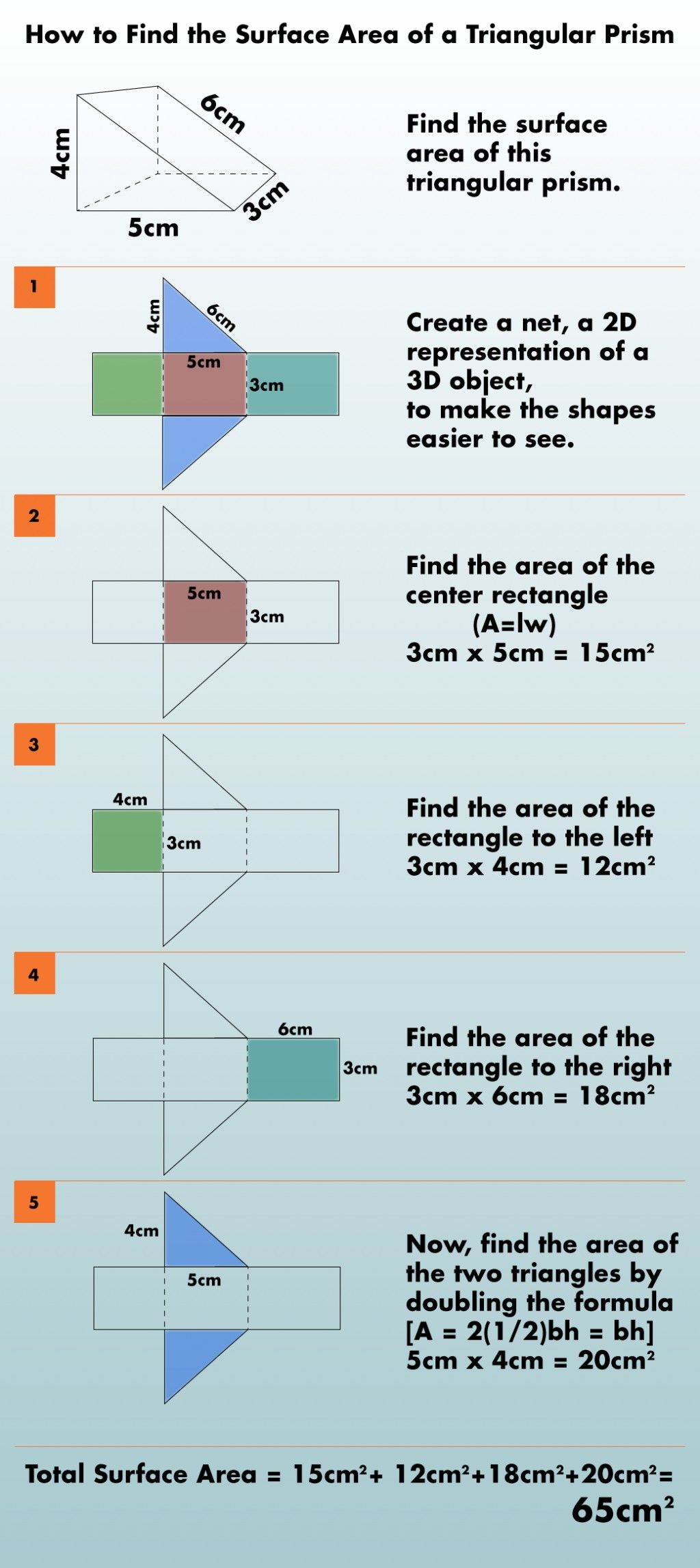 How To Find The Surface Area Of Right Angled And Isosceles Triangular Prisms Triangular Prism Surface Area Surface